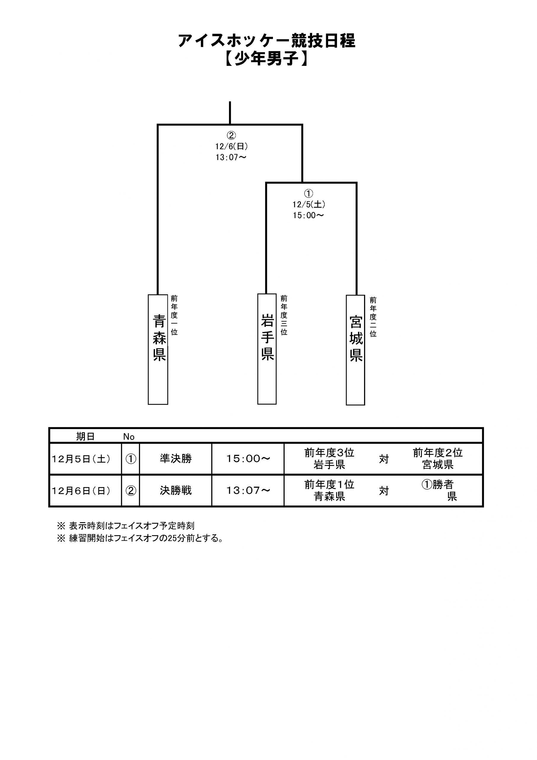 R02_競技日程表【少年男子】トーナメント1107