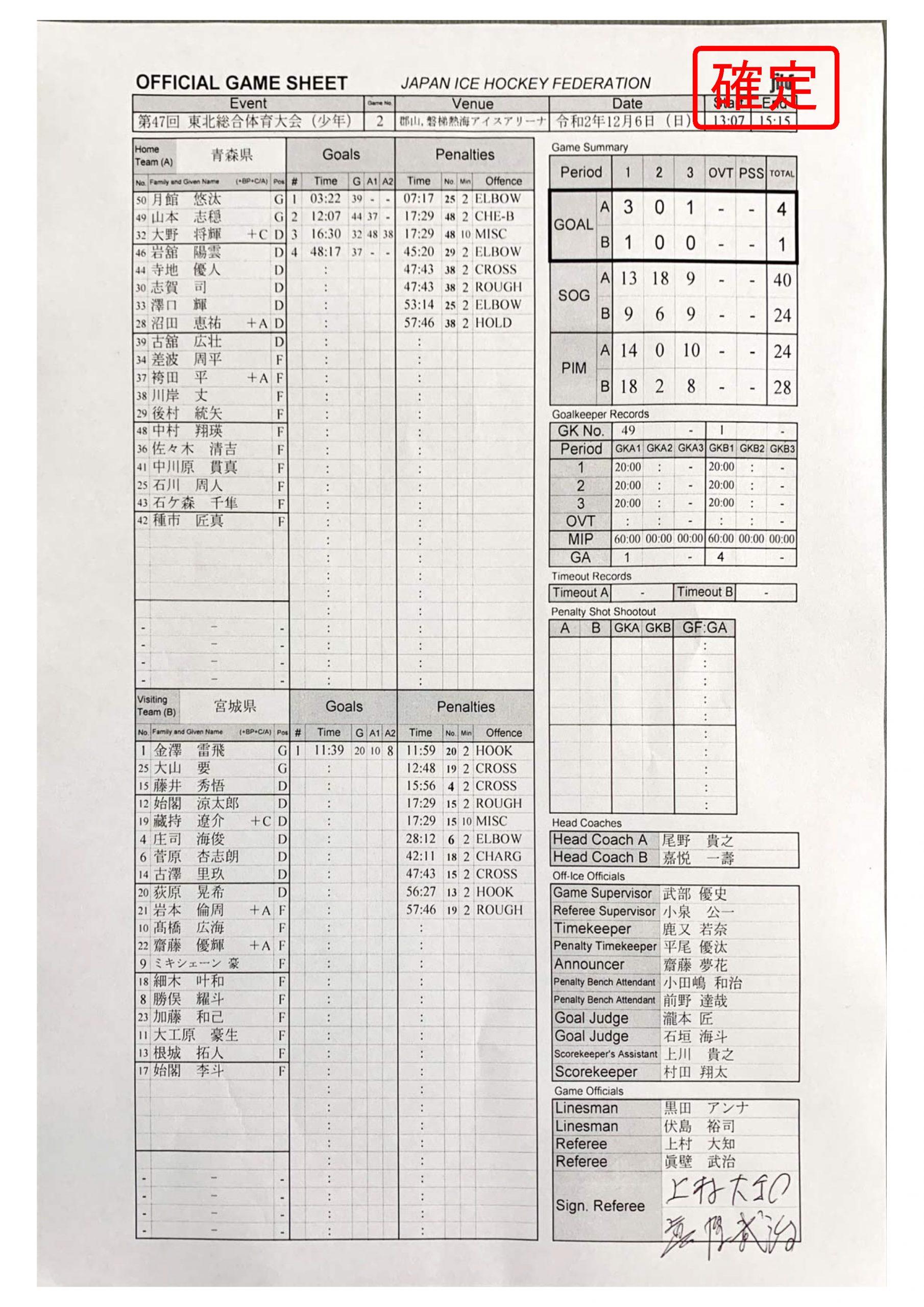 第47回東北総合体育大会アイスホッケー競技結果