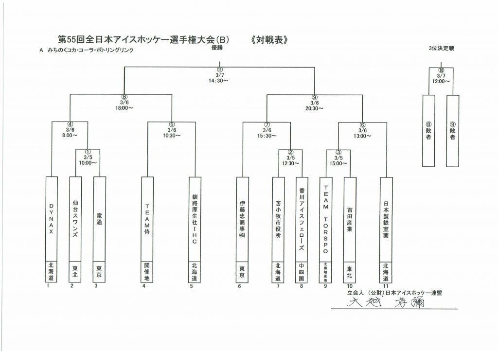 第55回全日本アイスホッケー選手権大会対戦表